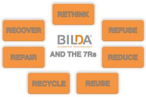BILDA and the 7Rs